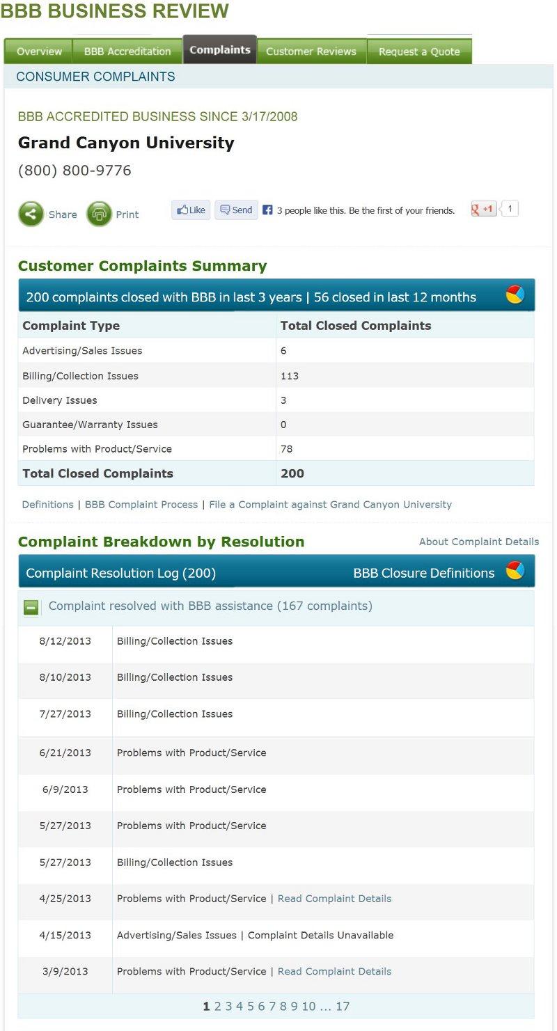 [Image: GCU200BBBComplaints02.jpg]